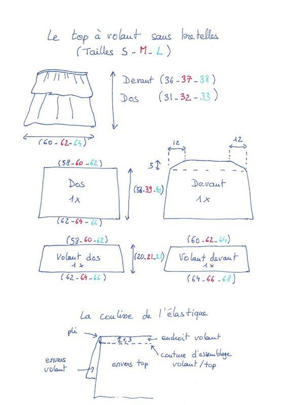 Diy Un Dernier A Glisser Dans La Valise Bee Made Tutoriels Pour Coudre Une Robe Tuto Couture Couture Facile