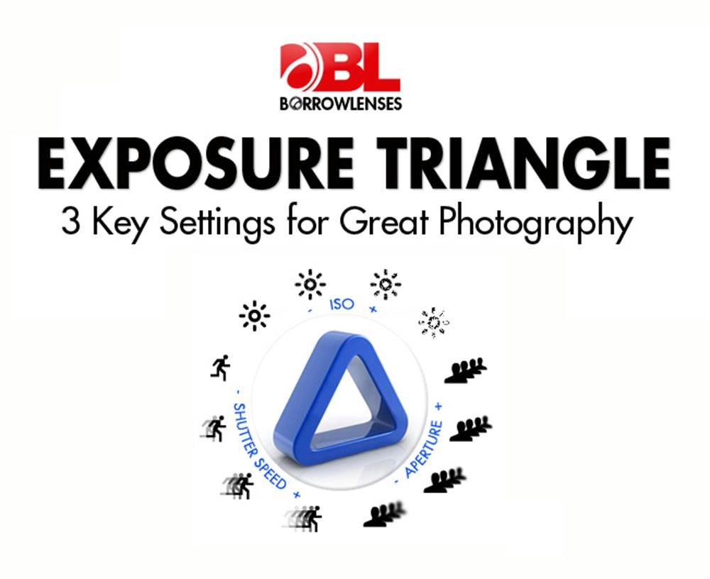 Exposure Triangle: 3 Key Settings for Great Photography, Nice, straightforward review.