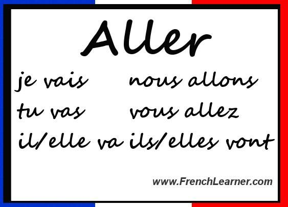 Kahoot Play This Quiz Now French Regular Verbs Regular Verbs Learn French