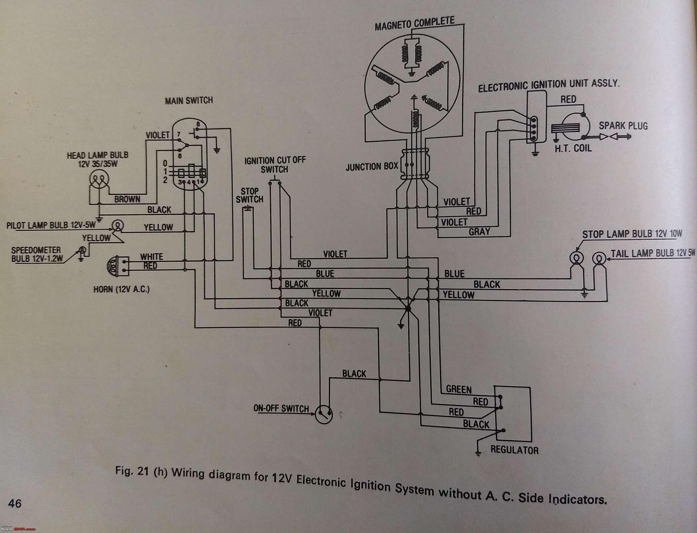 16 Rusi Motorcycle Wiring Diagram Motorcycle Diagram Wiringg Net Electrical Diagram Electrical Wiring Diagram Diagram