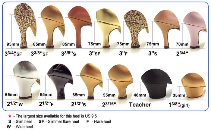 Heel Type - How to Measure Foot - Shoe Size Chart | Talons ...