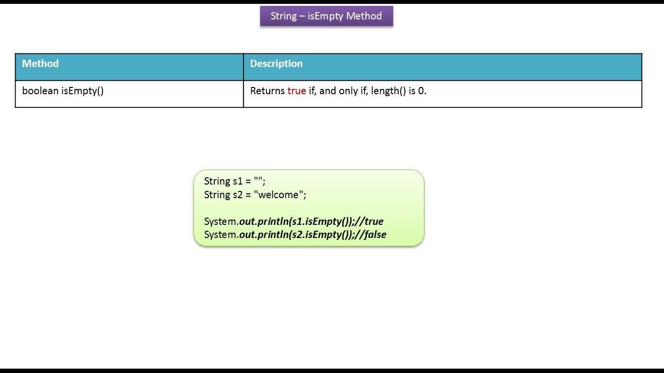 Java ee java tutorial java string isempty method j2ee java ee java tutorial java string isempty method baditri Gallery