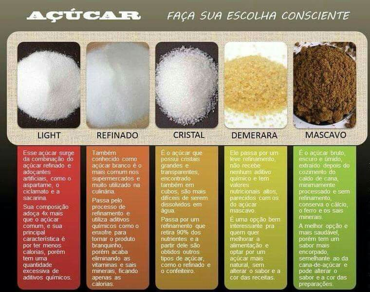 Açúcar variedades