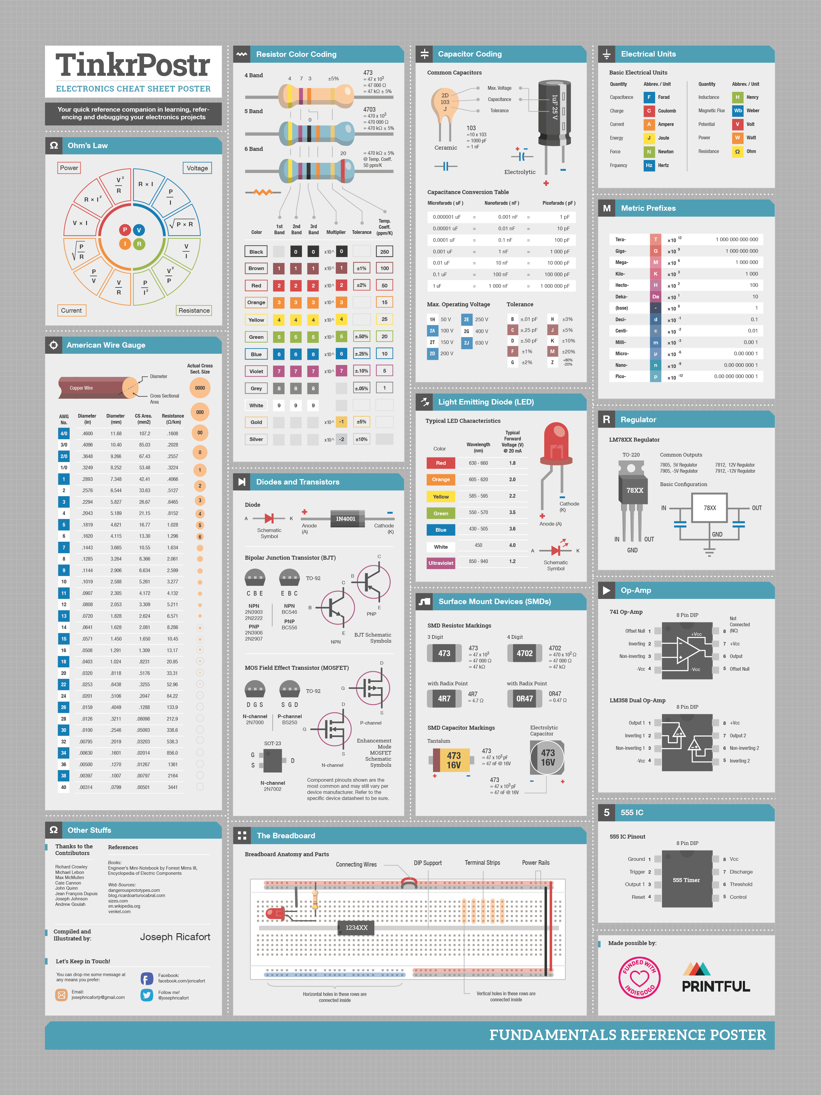 Fundamentals-v1p6-01 - Electronics-Lab | Electronics in 2019 | Diy