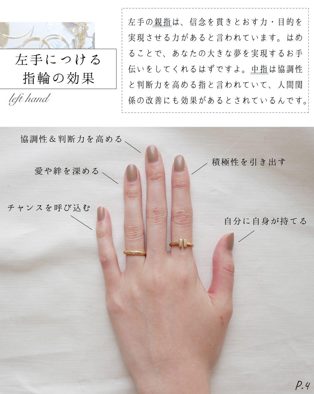 と 意味 指輪 の 位置