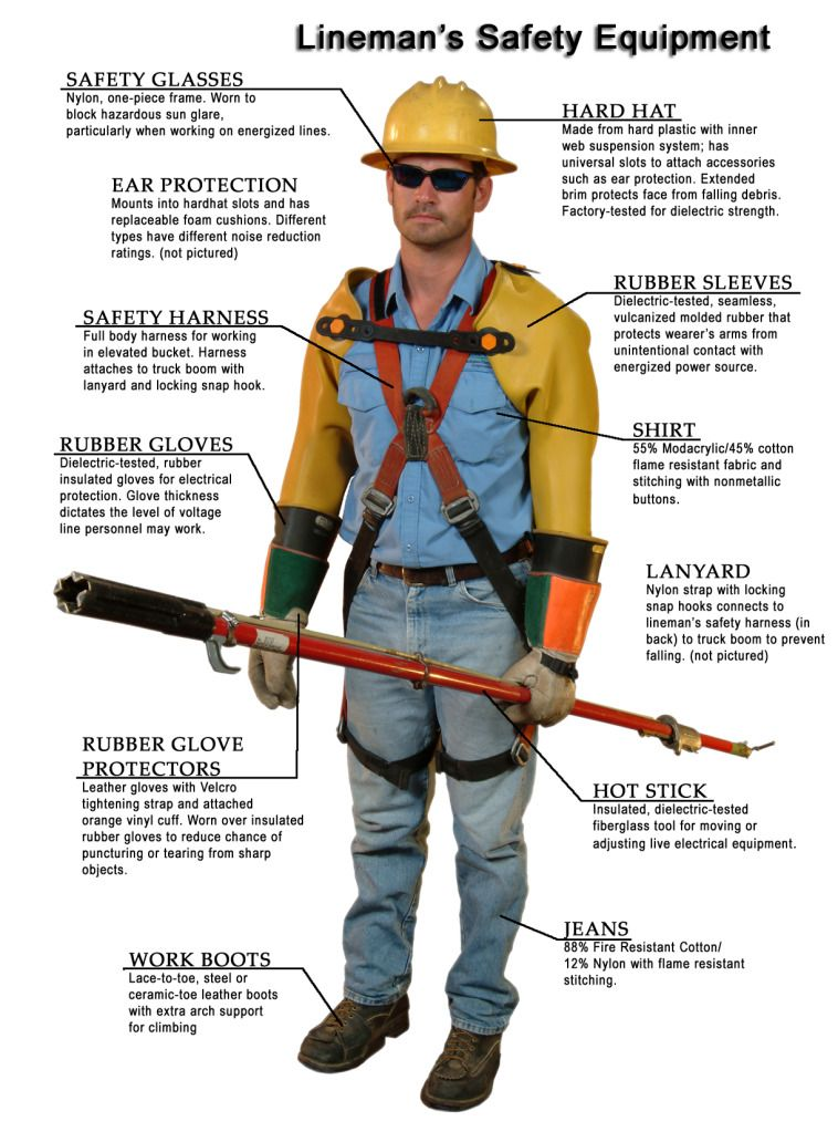 Lineman Gear This Is What A Lineman Wears Everyday No