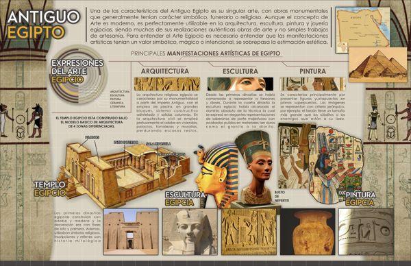 Infografia Antiguo Egipto By Aristides Ramos Via Behance Notes Inspiration Ancient History Ancient Egypt