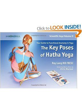 pin on hatha yoga poses