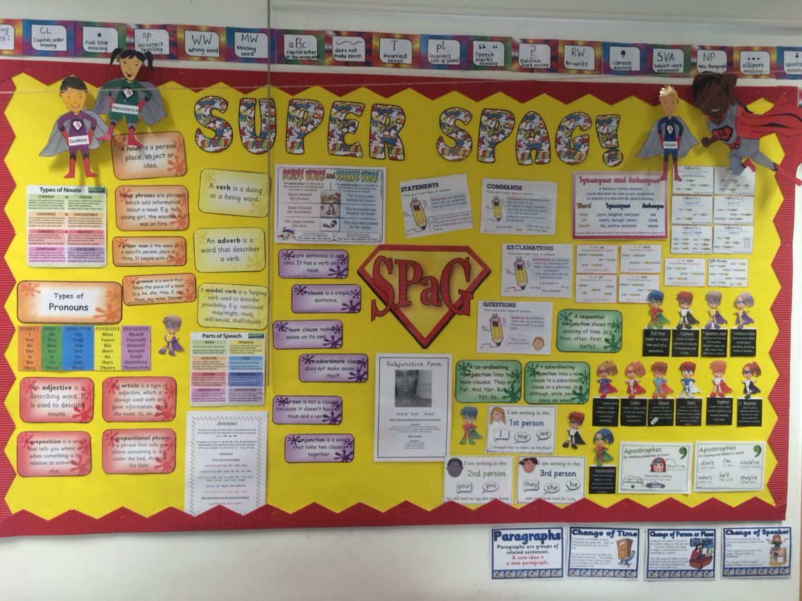 Spag Display