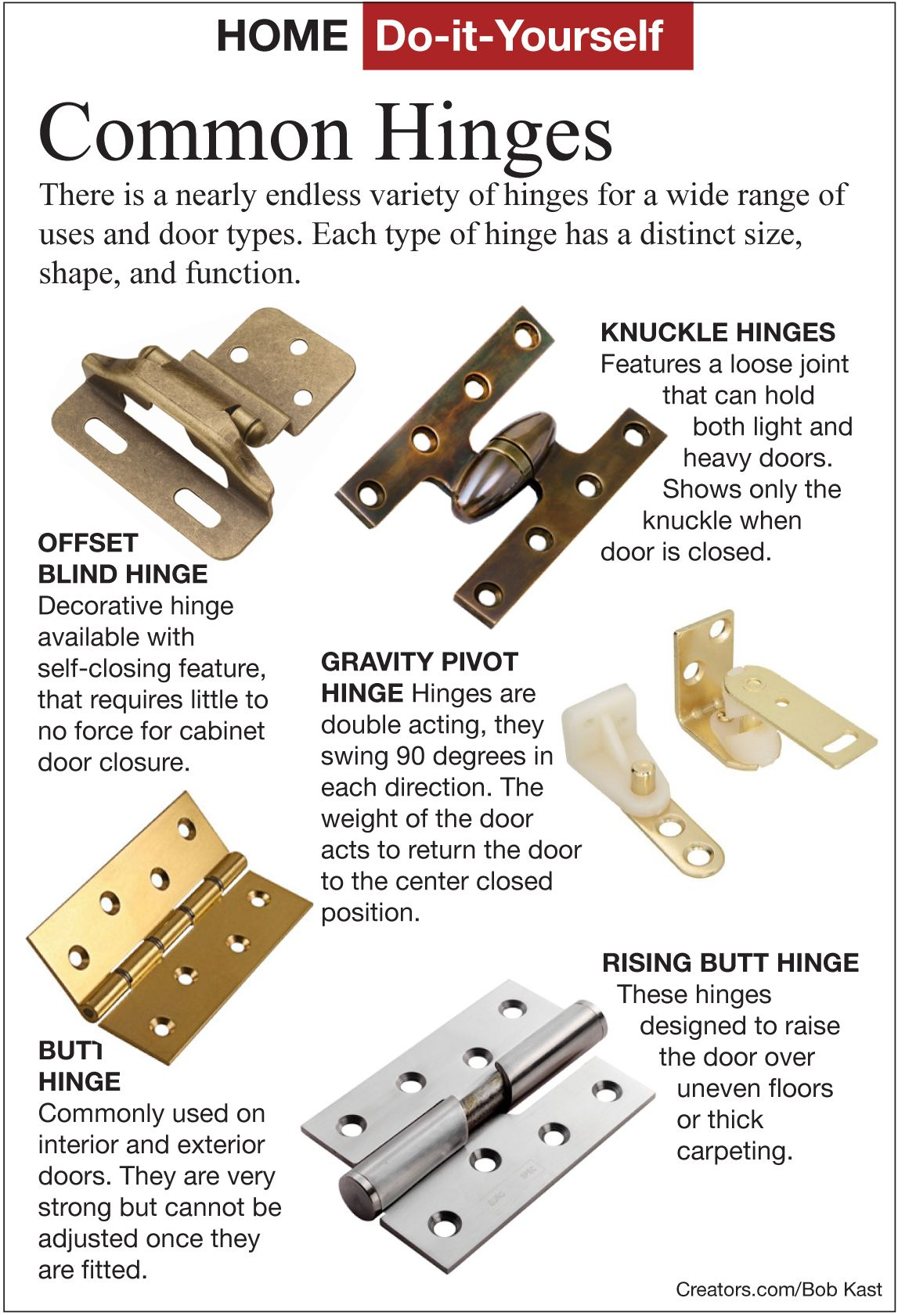 Here S How Types Of Hinges Hinges Hinges For Cabinets
