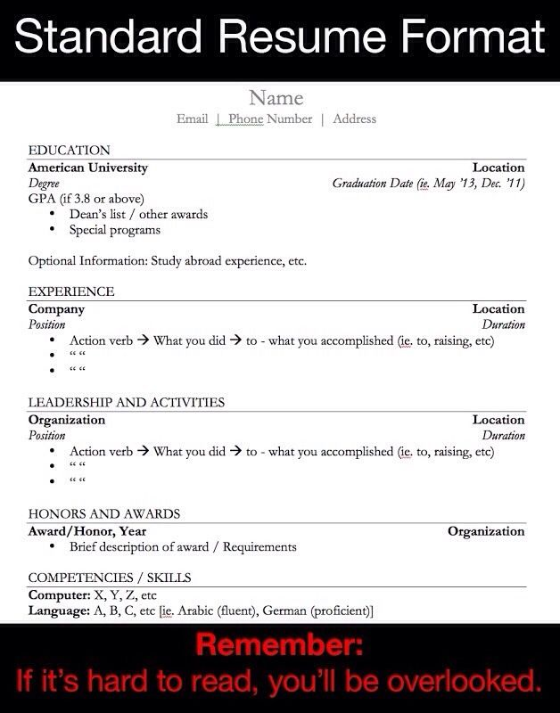 Standard Resume Format #Various #Trusper #Tip Great ideas - study abroad resume
