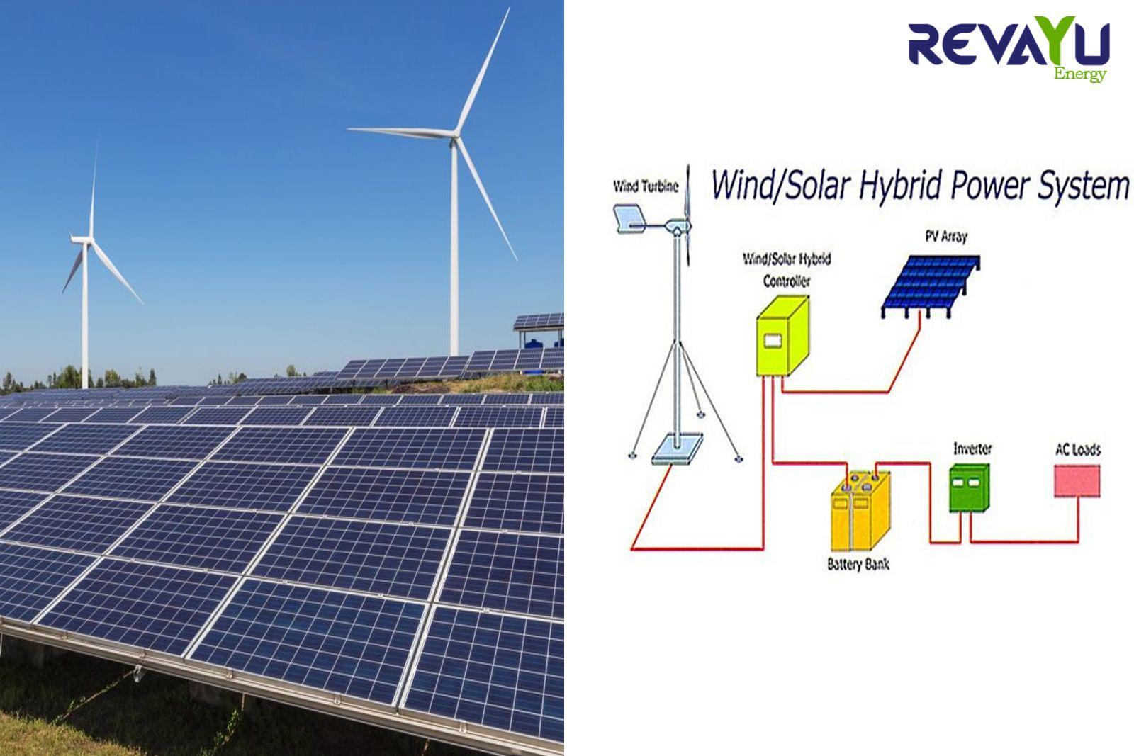 Hybrid Energy In India With Solar Wind Power Revayu Energy Renewable Energy Systems Solar Solar Wind