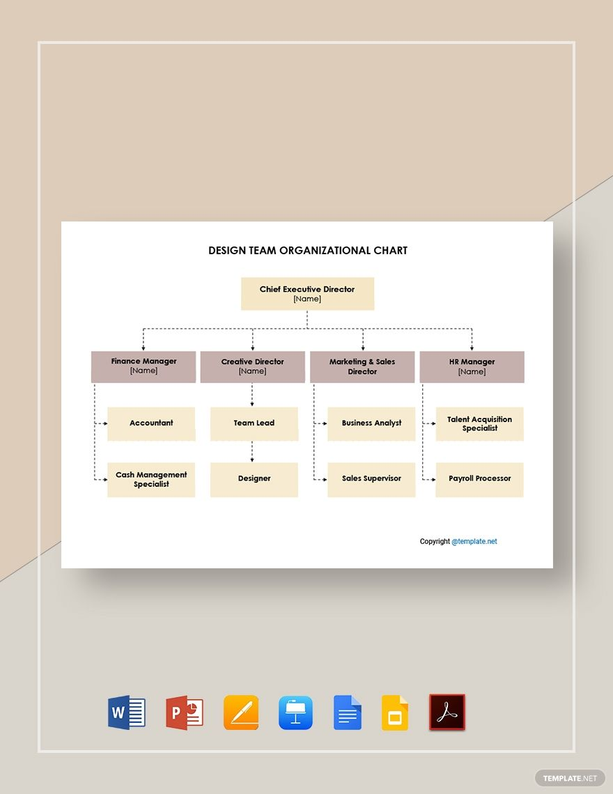 Free Design Team Organizational Chart Template Pdf Word Doc Apple Mac Pages Google Docs Powerpoint Ppt Apple Mac Keynote Google Slides Brochure Design Layouts Booklet Design Website Template Design