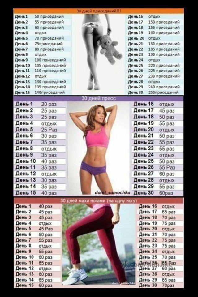 Таблицы с упражнениями для похудения