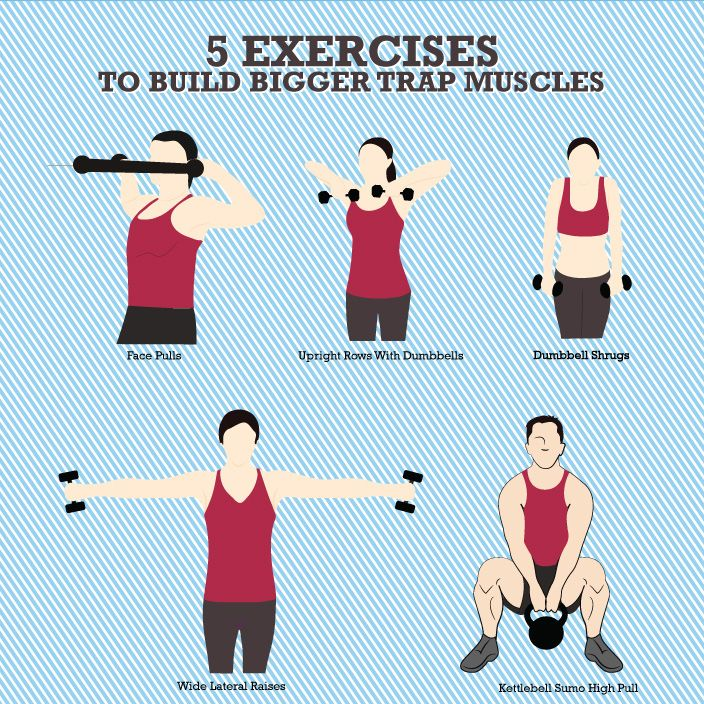 Top 5 Exercises To Build Bigger Trap Muscles Traps Workout Traps Muscle Trapezius Workout