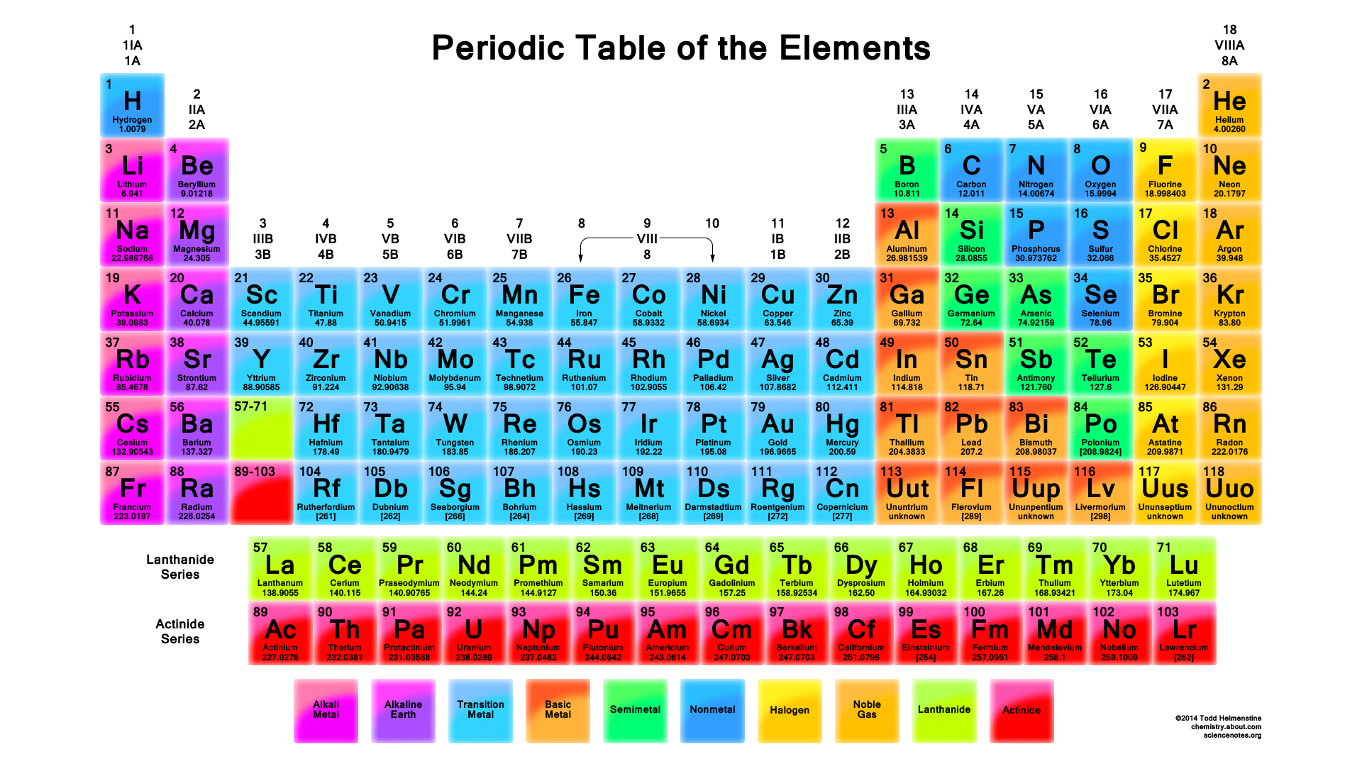 Pin by mehmet erkk on visual communication pinterest periodic color printable periodic table on this page is perfect for playing chemistry battleship big collection of printable pdf periodic tables gamestrikefo Gallery