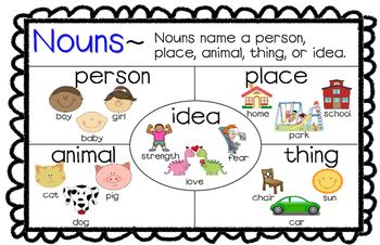 This anchor chart was designed to print on 11 x 17.  However, you can enlarge or shrink on your home printer with no problem.