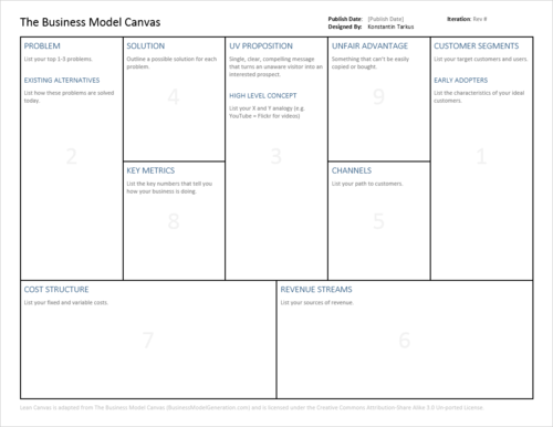 Documento Word Para Lean Startup Business Model Canvas