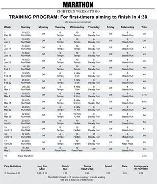 Running Room K Training Program Pdf