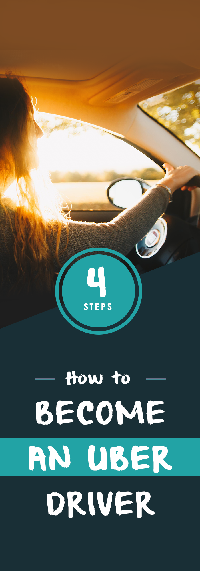 How to an Uber Driver in 4 Simple Steps Uber