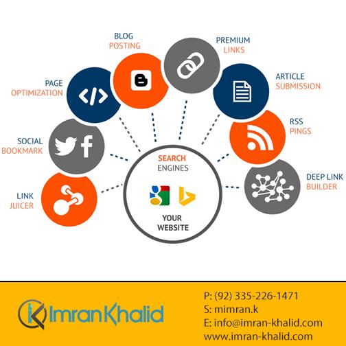 Freelance Website Designer At Karachi Freelance Website Designer In Pakistan Searchengineop Freelancer Website Search Engine Optimization Seo Business Blog