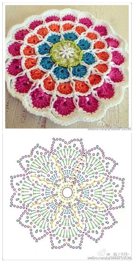 39 Patrones de mandalas en crochet | ganchillo | Pinterest ...
