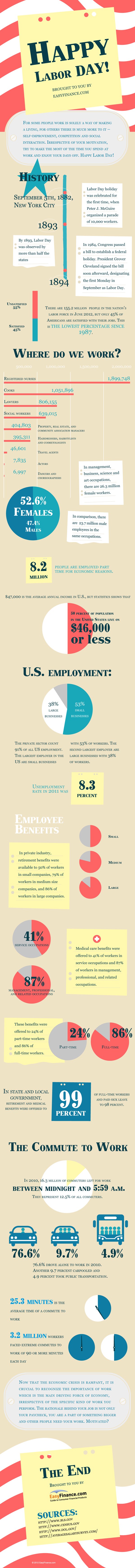 Great Kaw(asaki)!!: Happy Labor Day! [infographic] - Holy Kaw!