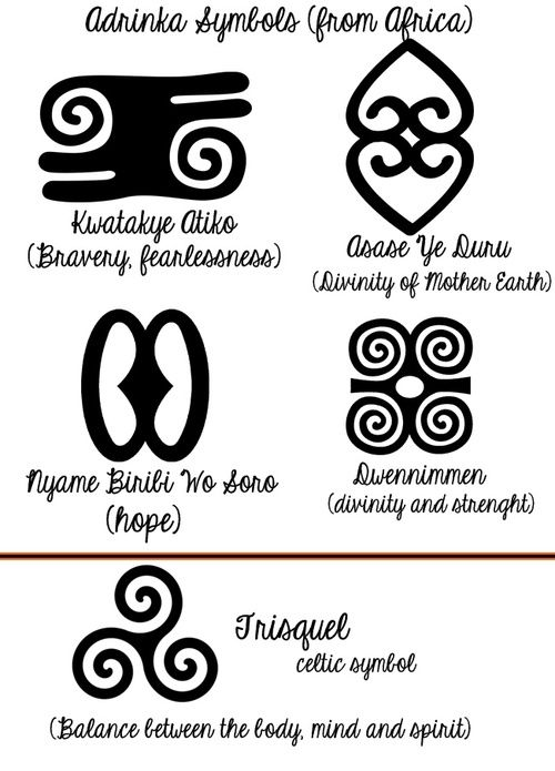 African American Culture Symbols Google Search Possible Tattoos