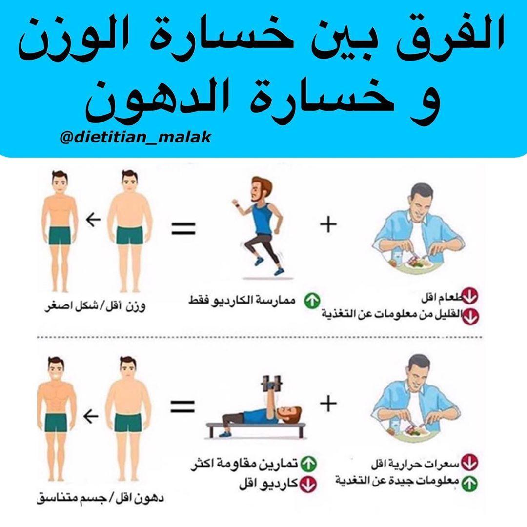 خسارة الدهون يقوم الجسم بخسارة الدهون المخزونة فقط يتم تحقيقه بالتغذية الصحية والتماري Dietitian Vegetables