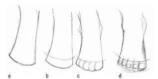 Resultado de imagem para desenhando pernas croqui