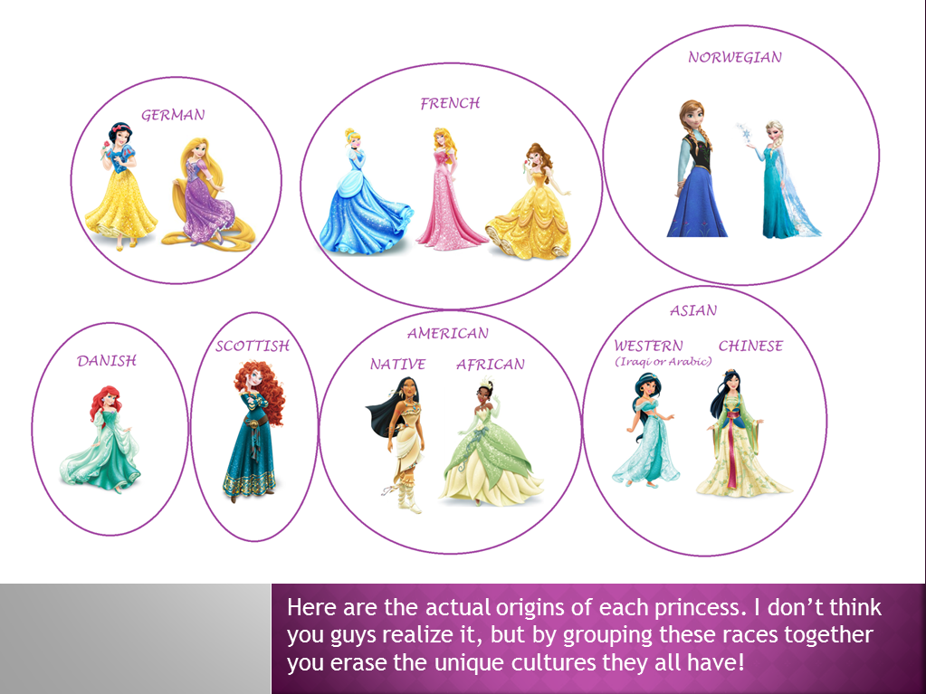 disney princesses nationalities | Disney princess dresses ...