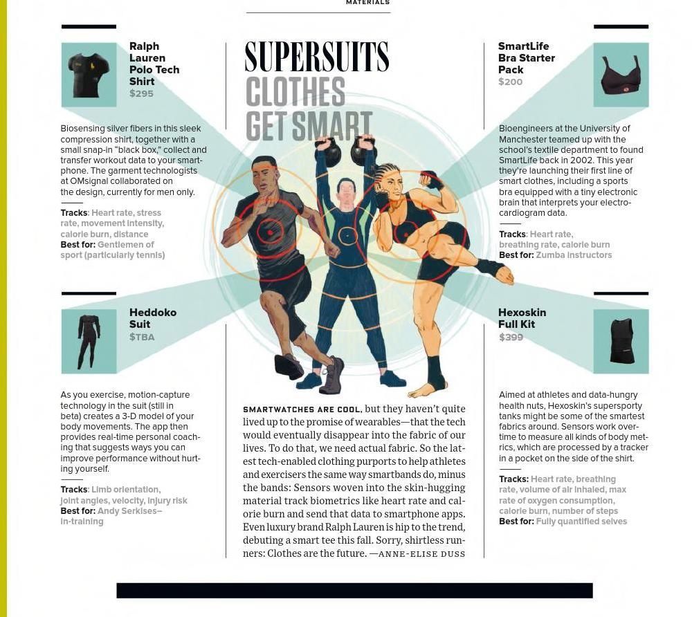 Supersuits - clothes get smart, featuring Ralph Lauren Polo Tech Shirts, Hexoskin, SmartLife Bra, and Hedooko Suit from wired usa september 2015
