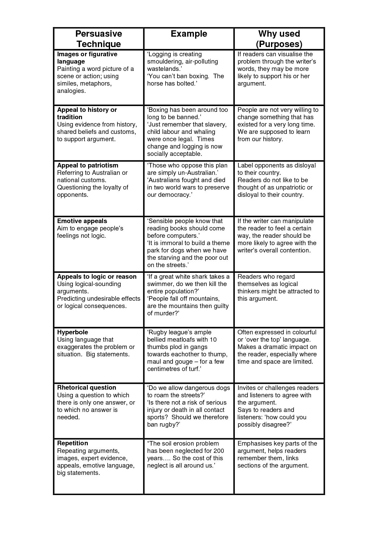 Persuasion techniques   Persuasive techniques [ 1754 x 1240 Pixel ]