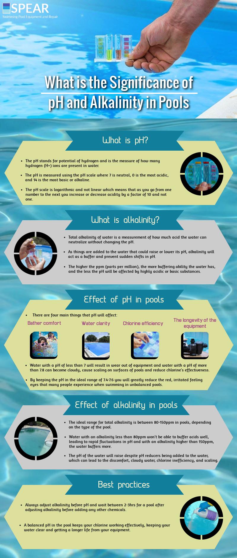 Pin On Swimming Pool Maintenance Tips