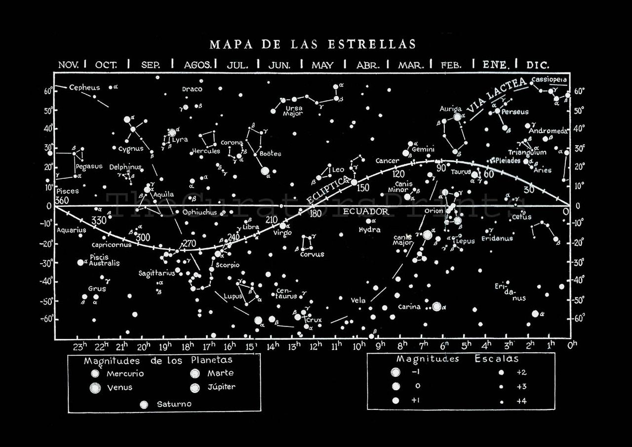 Star Map Constellations Celestial Ecuador And Zodiac The