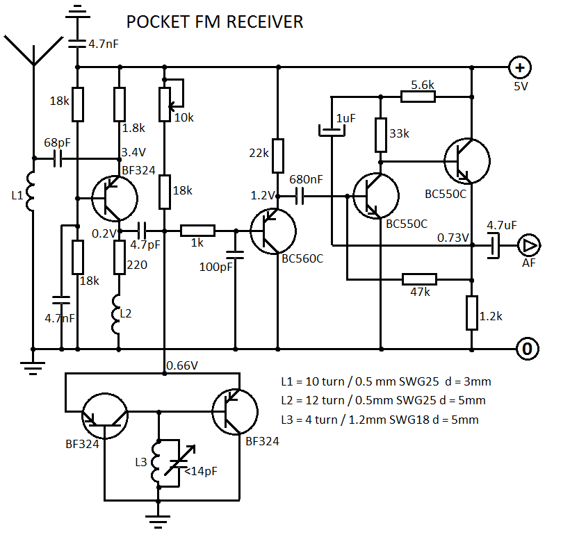 small fm receiver