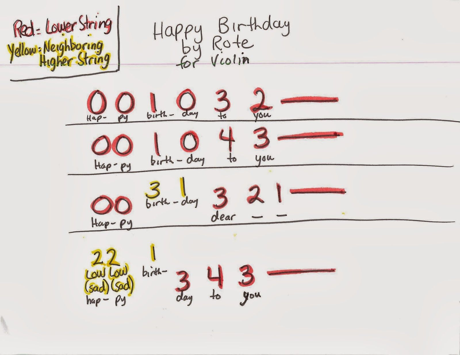 Happy Birthday Music Notes Violin Beginning Violin Happy