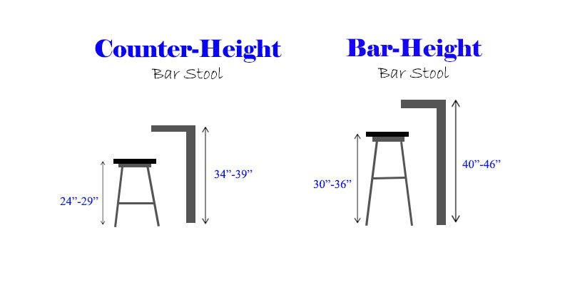 Counter Stool Vs Bar Stool Height Bar Height Stools Counter