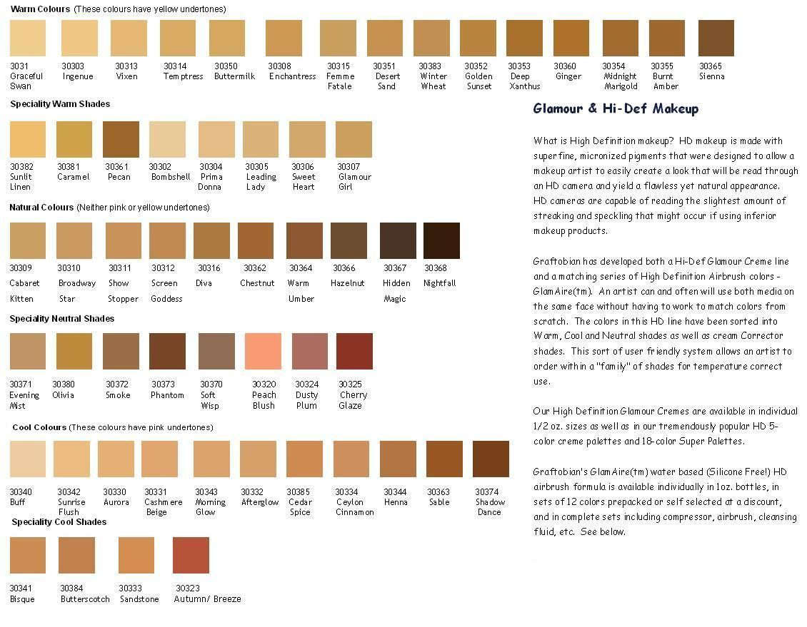 African american skin tones nt what 39 s considered dark for Tone color definition