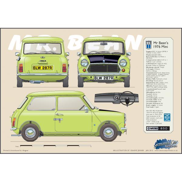 Mr Bean S Car Mr Bean Car Toy Car