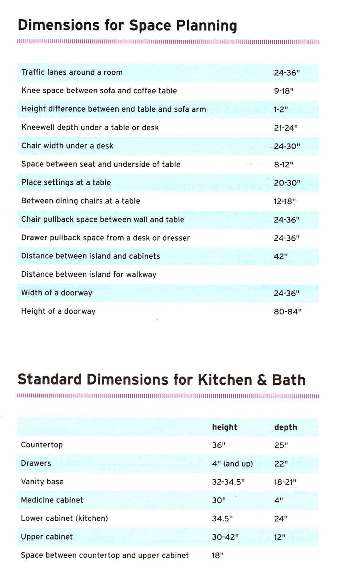Standard dimensions for space planning interior decorating