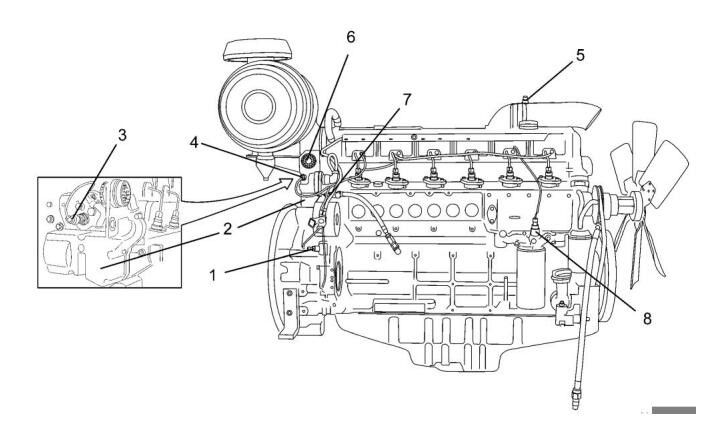 Read the chapter on VOLVO Engine Maintenance before