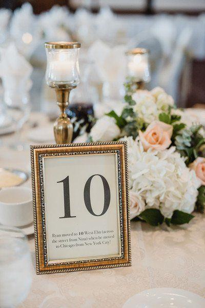 Classic Michigan Summer Wedding | Wedding Table Numbers & Names ...