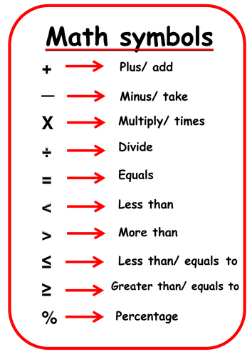 Image Result For Math Symbol Punctuation Marks And Symbols