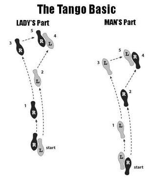 the basic step argentine tango pinterest tango dancing and rh pinterest com ChaCha Dance Steps Diagram Waltz Dance Steps Diagram