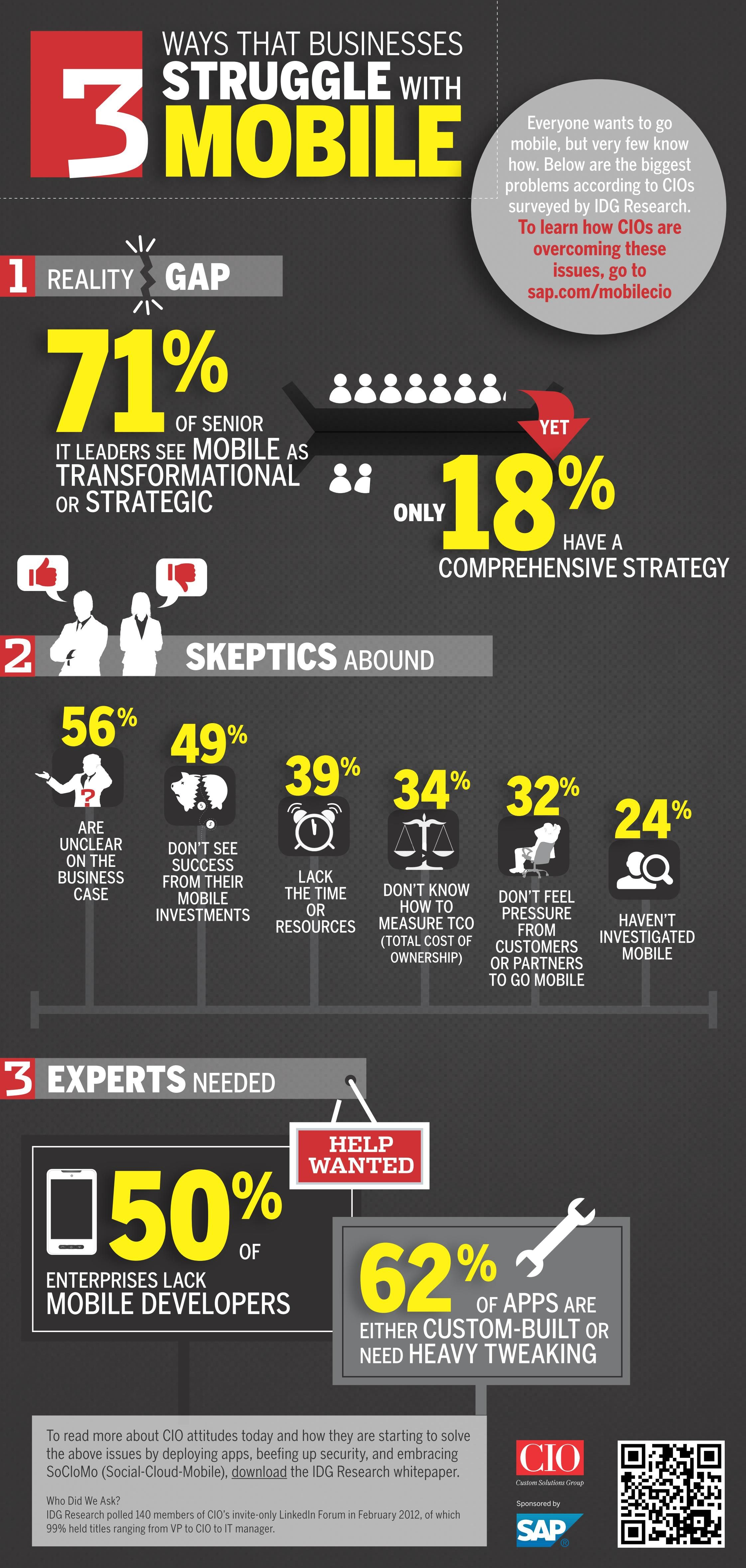 Three ways that businesses struggle mobile [infographic] (so true!)