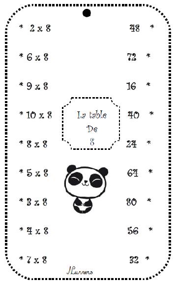 carte à fil - multiplication   Multiplication, Calcul ...