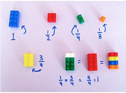 Increíble! Por qué nadie me había dicho que la Matemáticas seria tan fácil usando Lego..