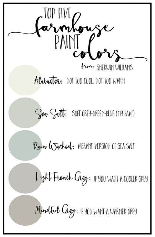 Farmhouse Paint Color Palettes - Favorite Paint Colors Blog #farmhousekitchencolors