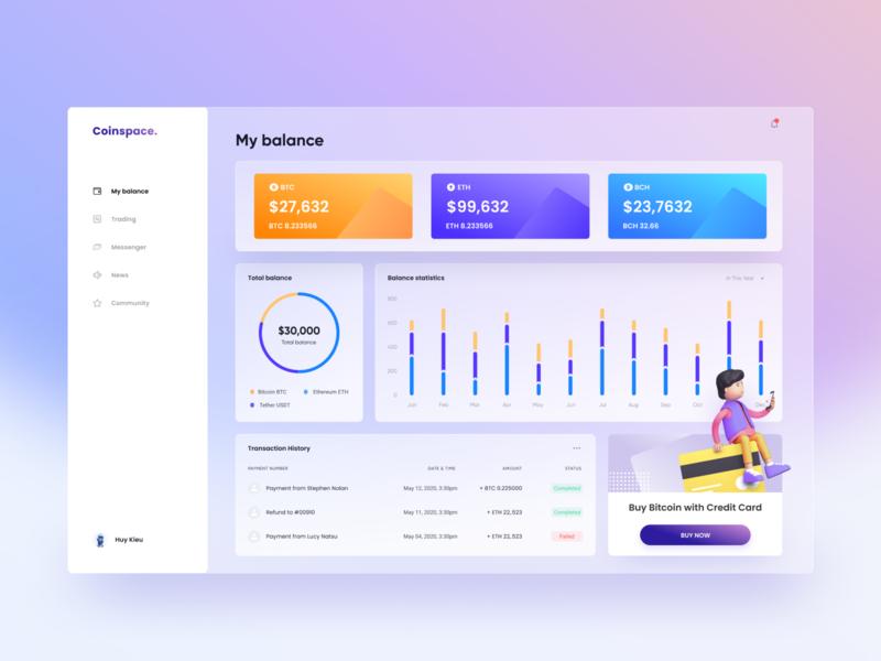 Wells Fargo App Account Details Concept in 2020
